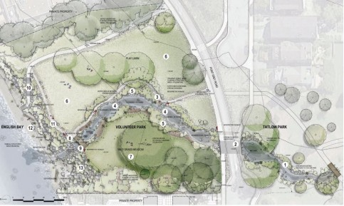 Design Concept A: Nature Park. Image: City of Vancouver