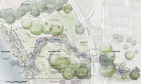 Design Concept B: Gathering and Play Space. Image: City of Vancouver